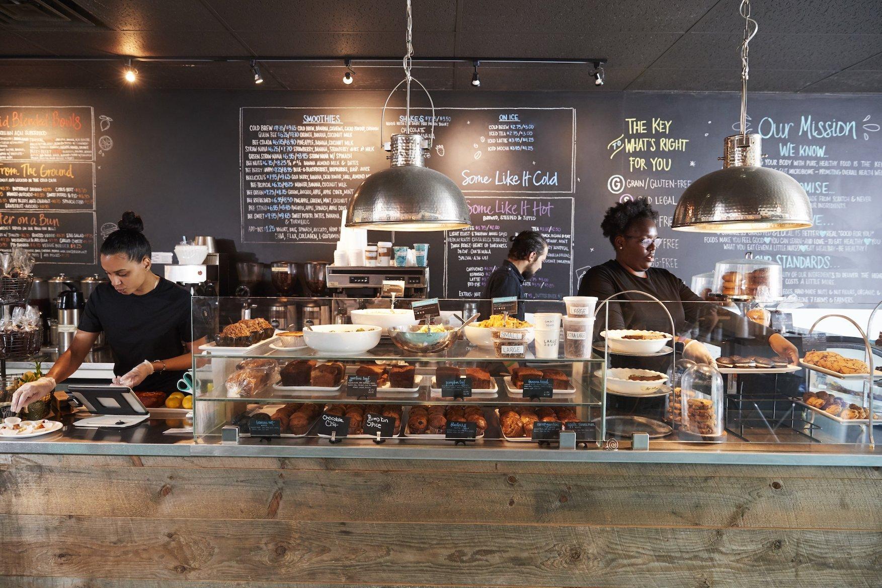 Yrityksen perustaminen: kahvilan perustaminen ja budjetointi